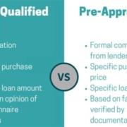 Pre-Approval VS Pre-Qualfied