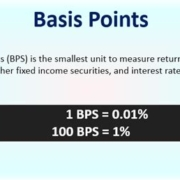 Basis Points